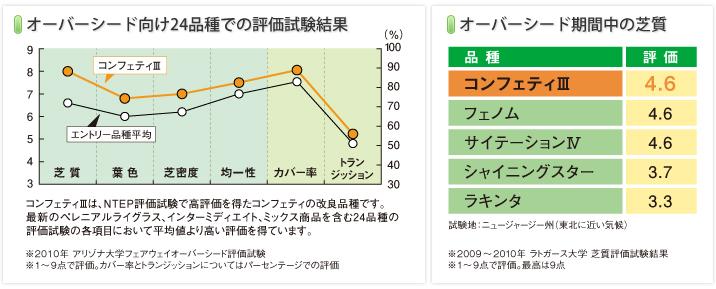 graph_confettilll